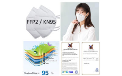 FFP2 KN95 Anti Virus Protection Masks
